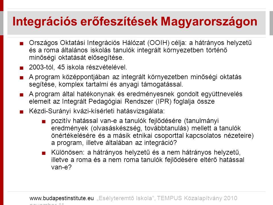 Integrációs erőfeszítések Magyarországon