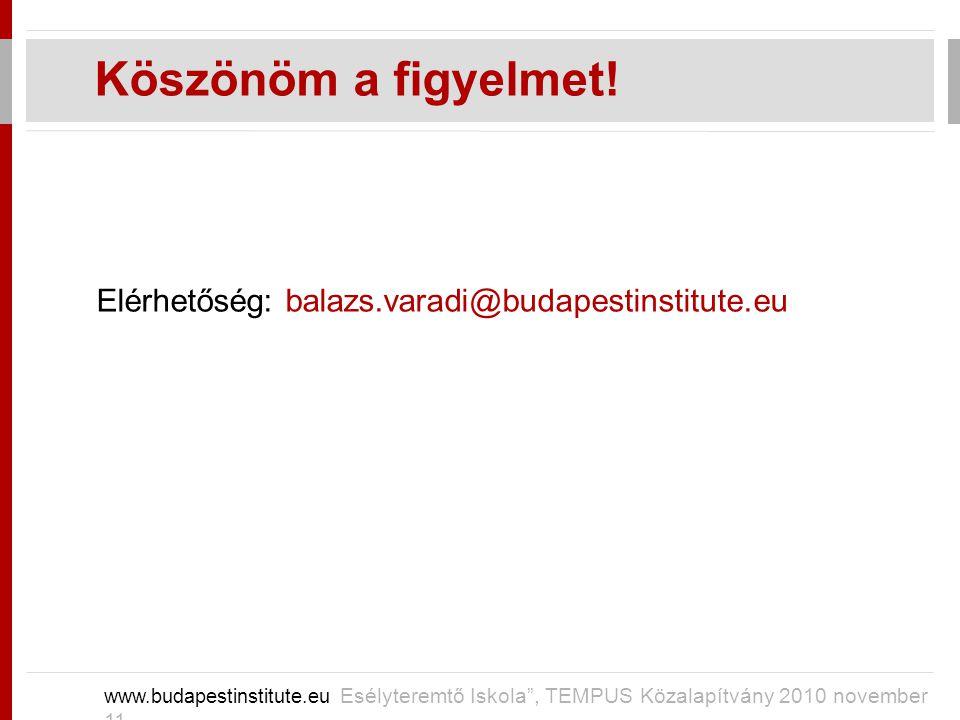 Köszönöm a figyelmet! Elérhetőség: balazs.varadi@budapestinstitute.eu