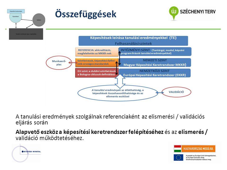 Összefüggések A tanulási eredmények szolgálnak referenciaként az elismerési / validációs eljárás során.