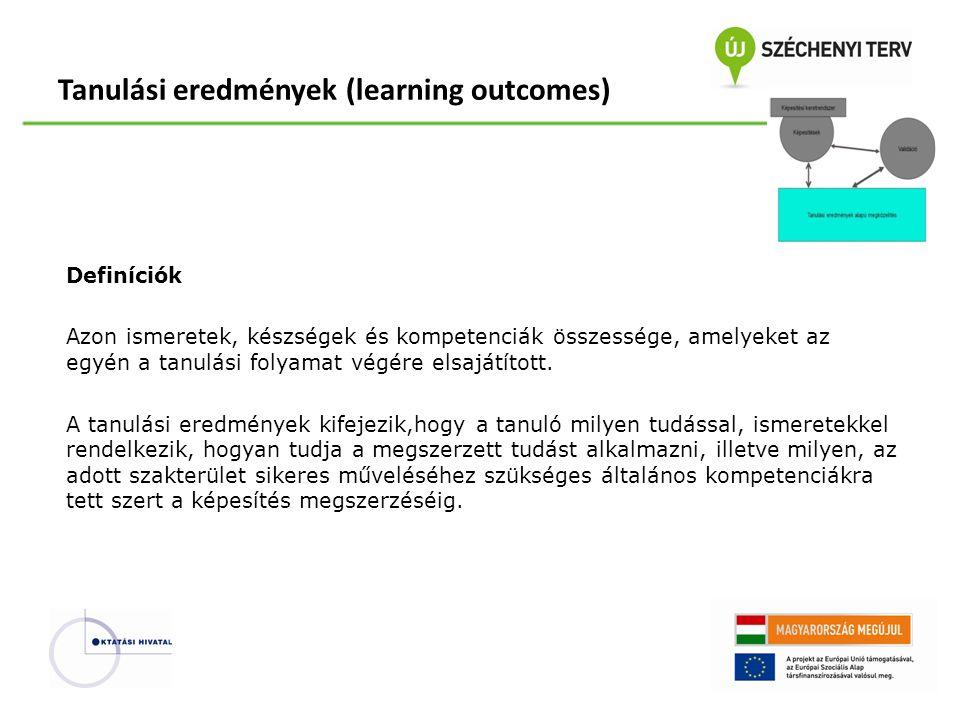 Tanulási eredmények (learning outcomes)