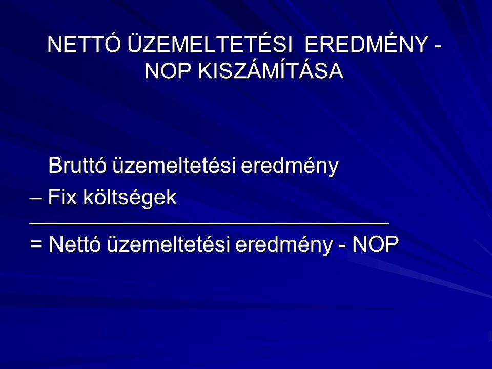 NETTÓ ÜZEMELTETÉSI EREDMÉNY - NOP KISZÁMÍTÁSA