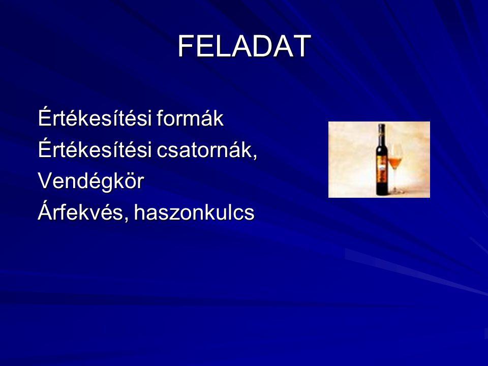 FELADAT Értékesítési formák Értékesítési csatornák, Vendégkör