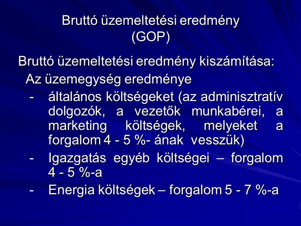 Bruttó üzemeltetési eredmény (GOP)