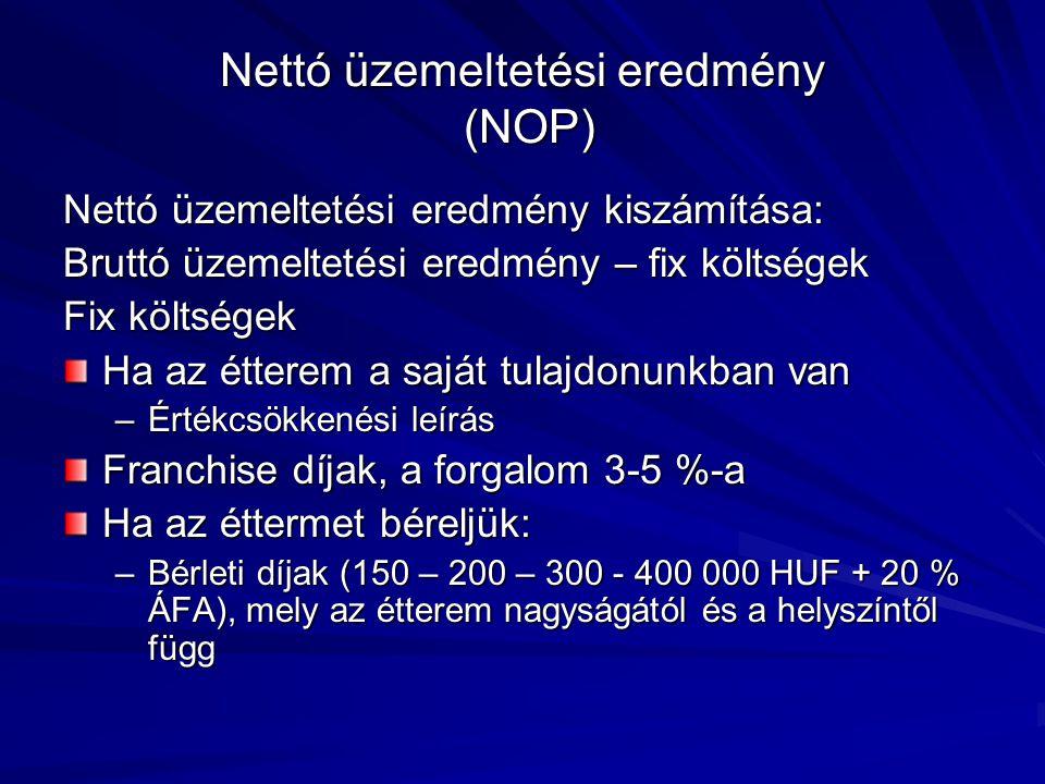 Nettó üzemeltetési eredmény (NOP)