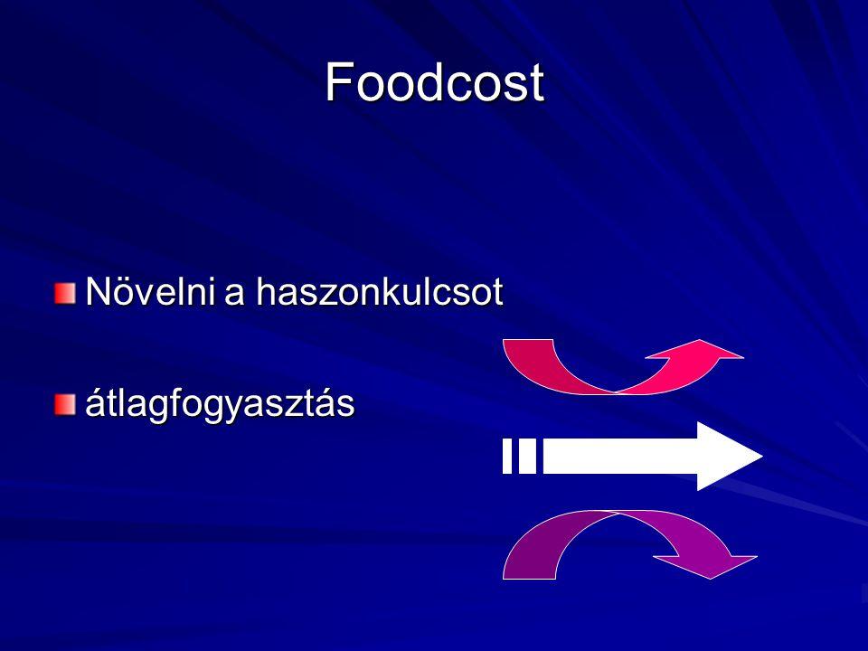 Foodcost Növelni a haszonkulcsot átlagfogyasztás