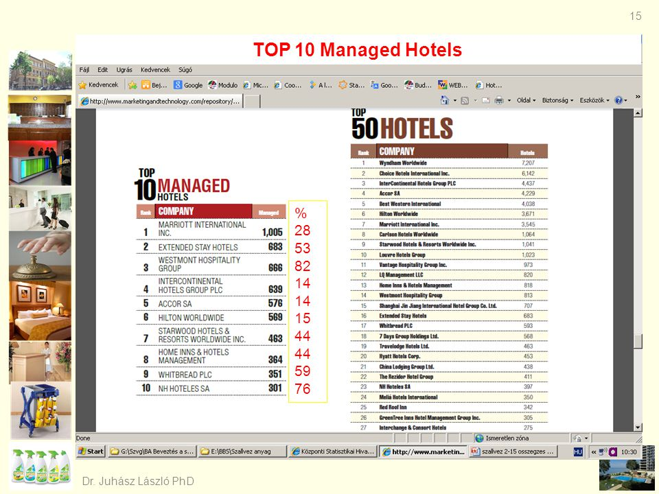 TOP 10 Managed Hotels % 28 53 82 14 15 44 59 76 Dr. Juhász László PhD