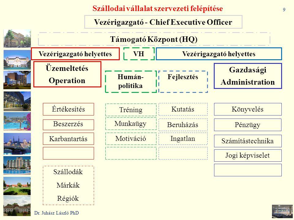 Szállodai vállalat szervezeti felépítése