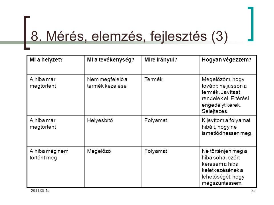 8. Mérés, elemzés, fejlesztés (3)