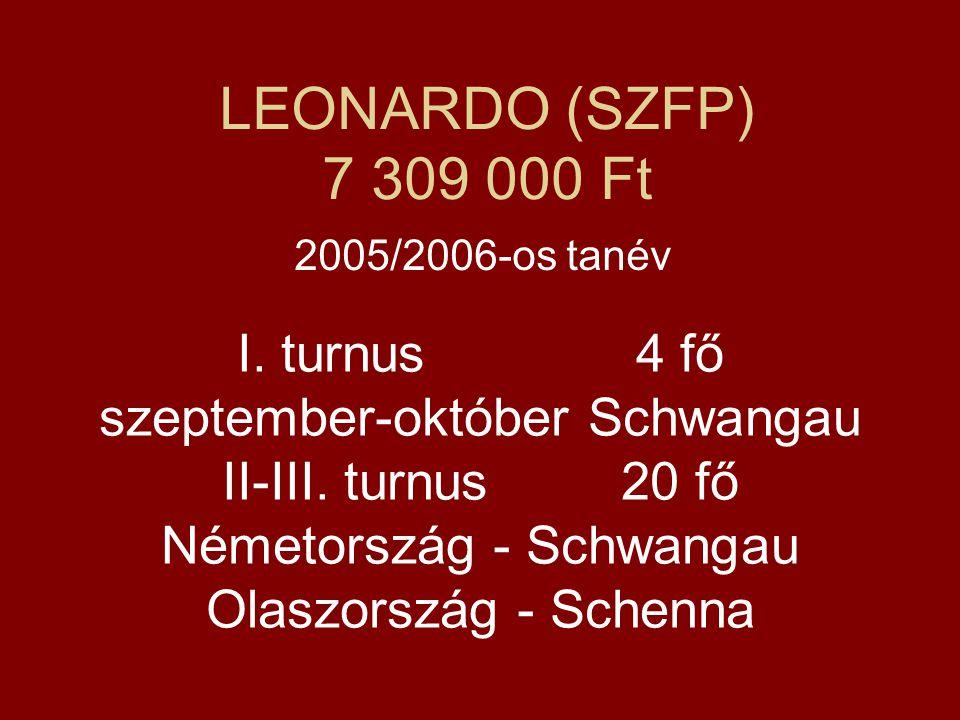 LEONARDO (SZFP) 7 309 000 Ft I. turnus 4 fő