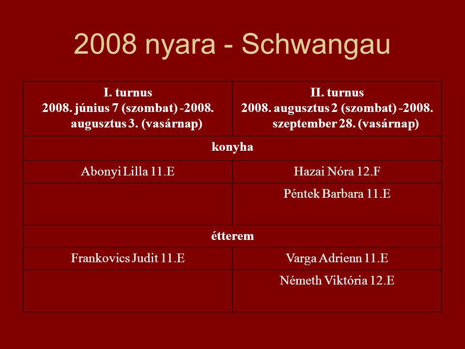 2008 nyara - Schwangau I. turnus