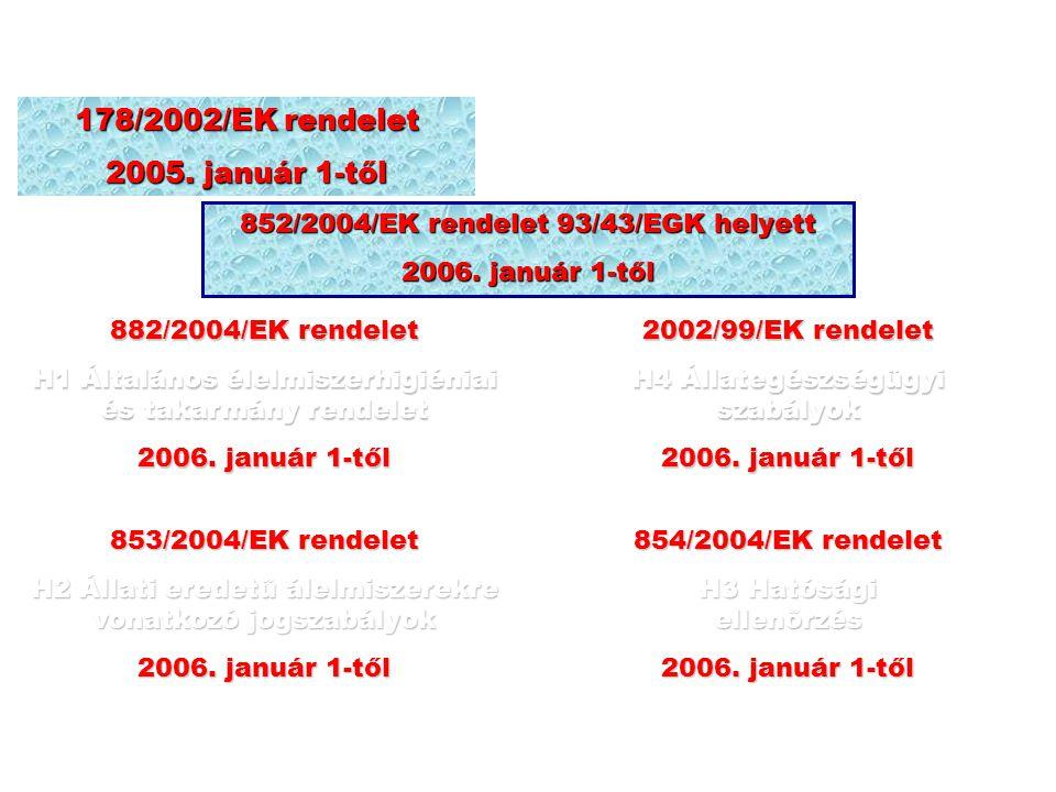178/2002/EK rendelet 2005. január 1-től