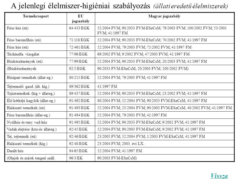 A jelenlegi élelmiszer-higiéniai szabályozás (állati eredetű élelmiszerek)
