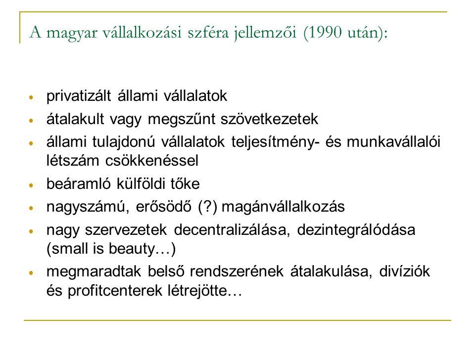 A magyar vállalkozási szféra jellemzői (1990 után):