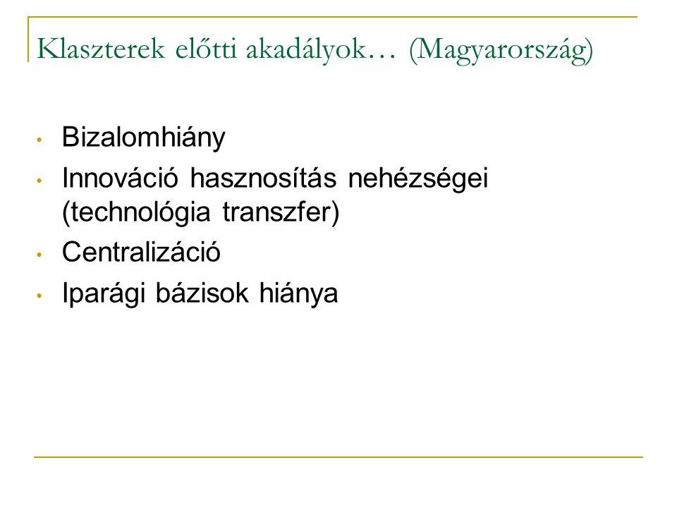 Klaszterek előtti akadályok… (Magyarország)