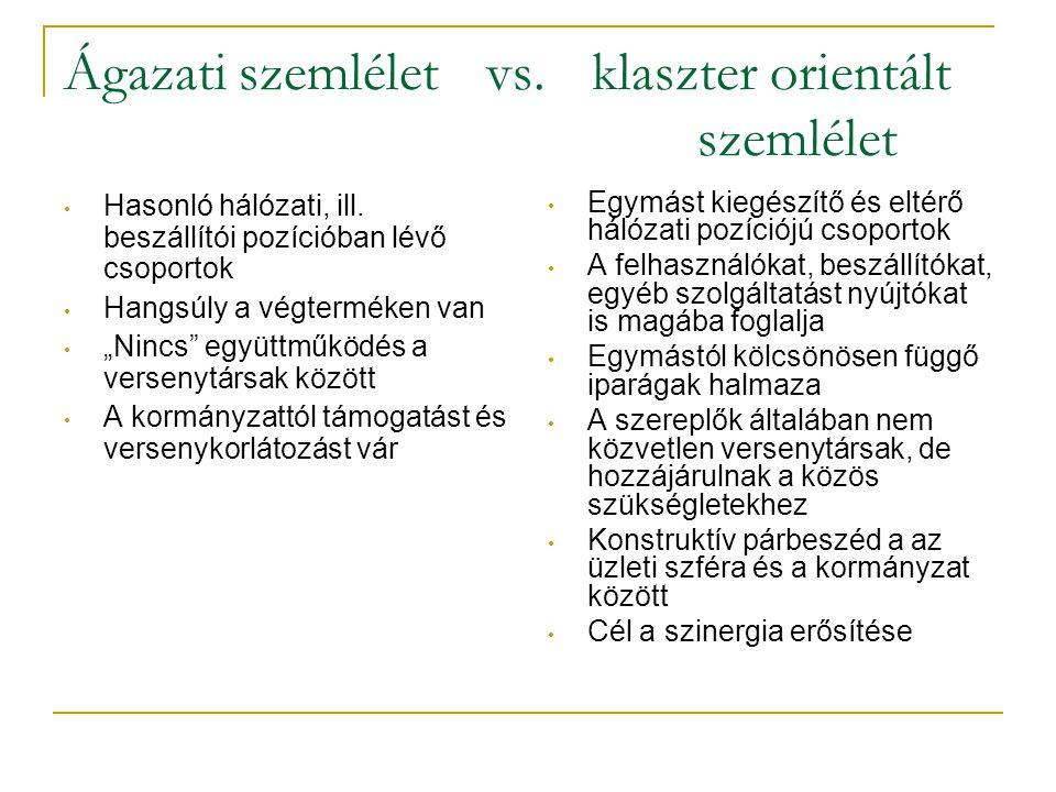 Ágazati szemlélet vs. klaszter orientált szemlélet