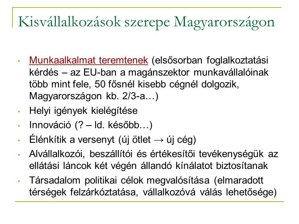Kisvállalkozások szerepe Magyarországon