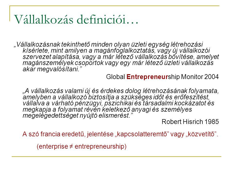 Vállalkozás definiciói…