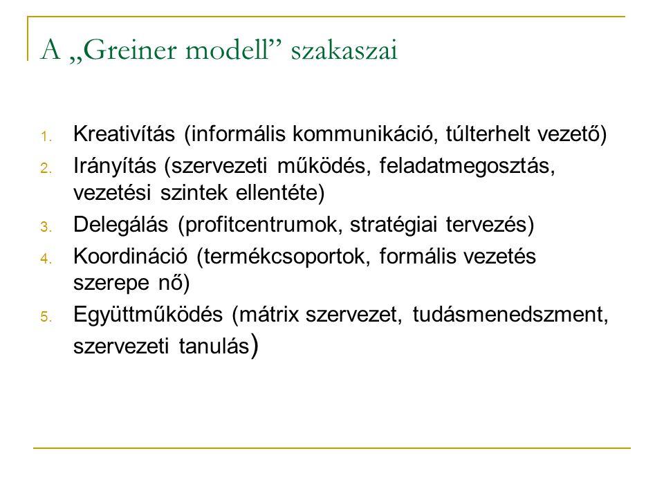 "A ""Greiner modell szakaszai"