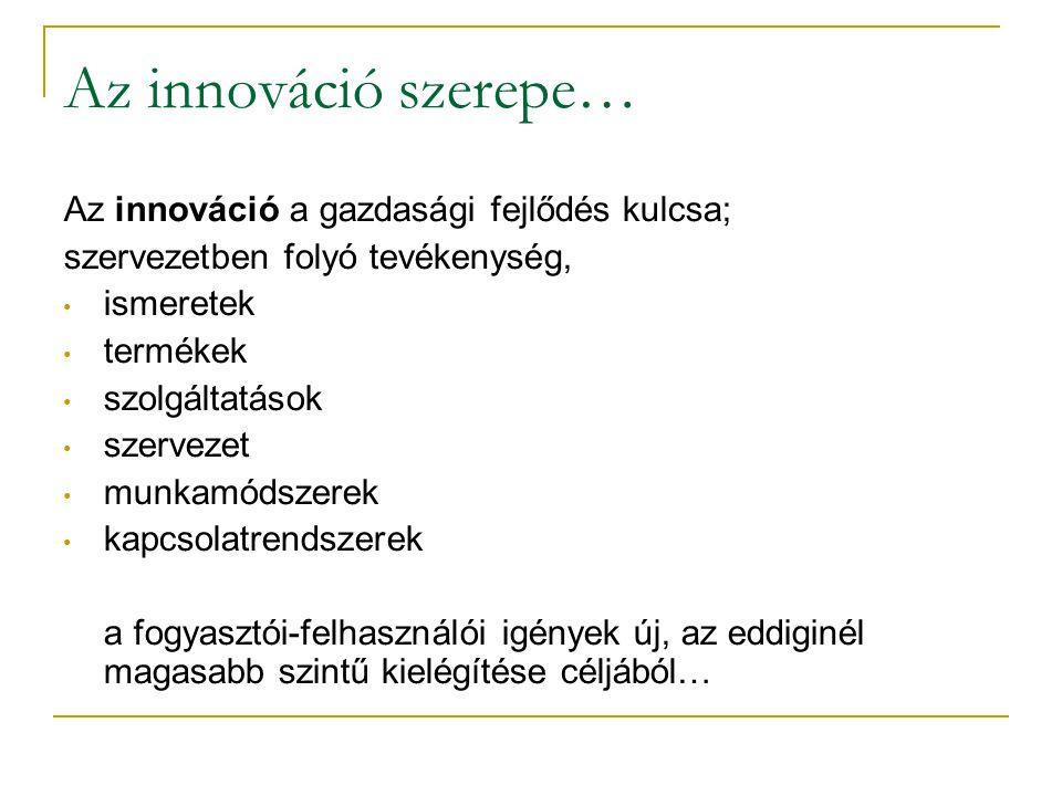 Az innováció szerepe… Az innováció a gazdasági fejlődés kulcsa;