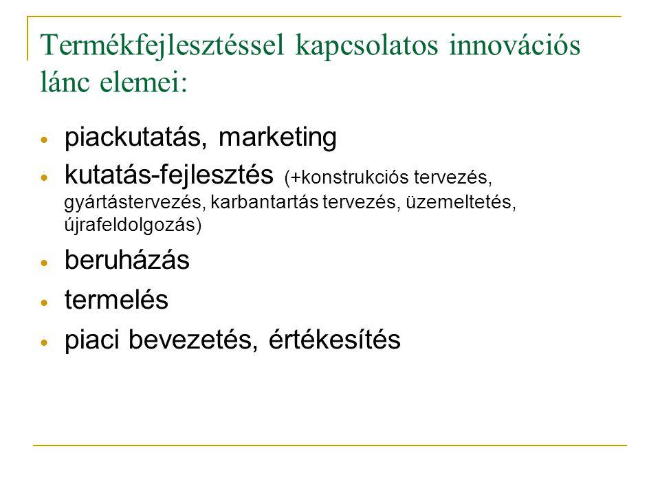Termékfejlesztéssel kapcsolatos innovációs lánc elemei: