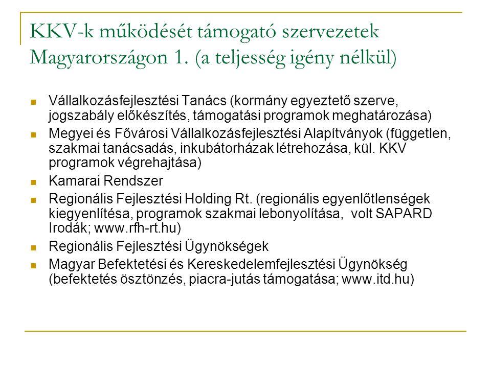 KKV-k működését támogató szervezetek Magyarországon 1