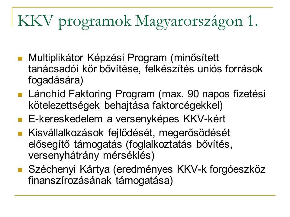 KKV programok Magyarországon 1.