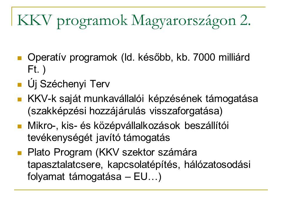KKV programok Magyarországon 2.