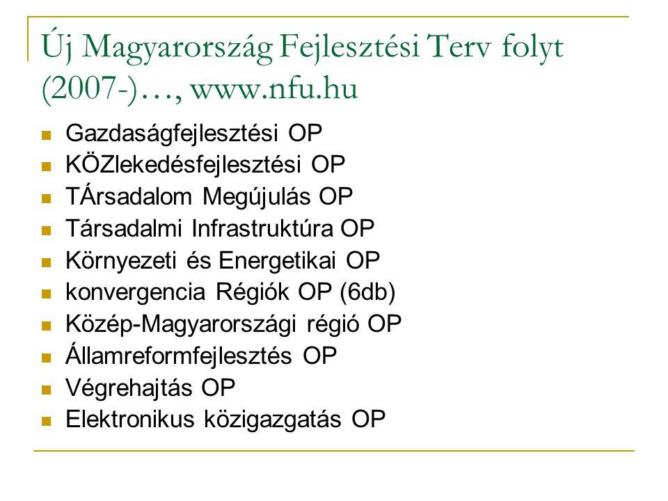 Új Magyarország Fejlesztési Terv folyt (2007-)…, www.nfu.hu