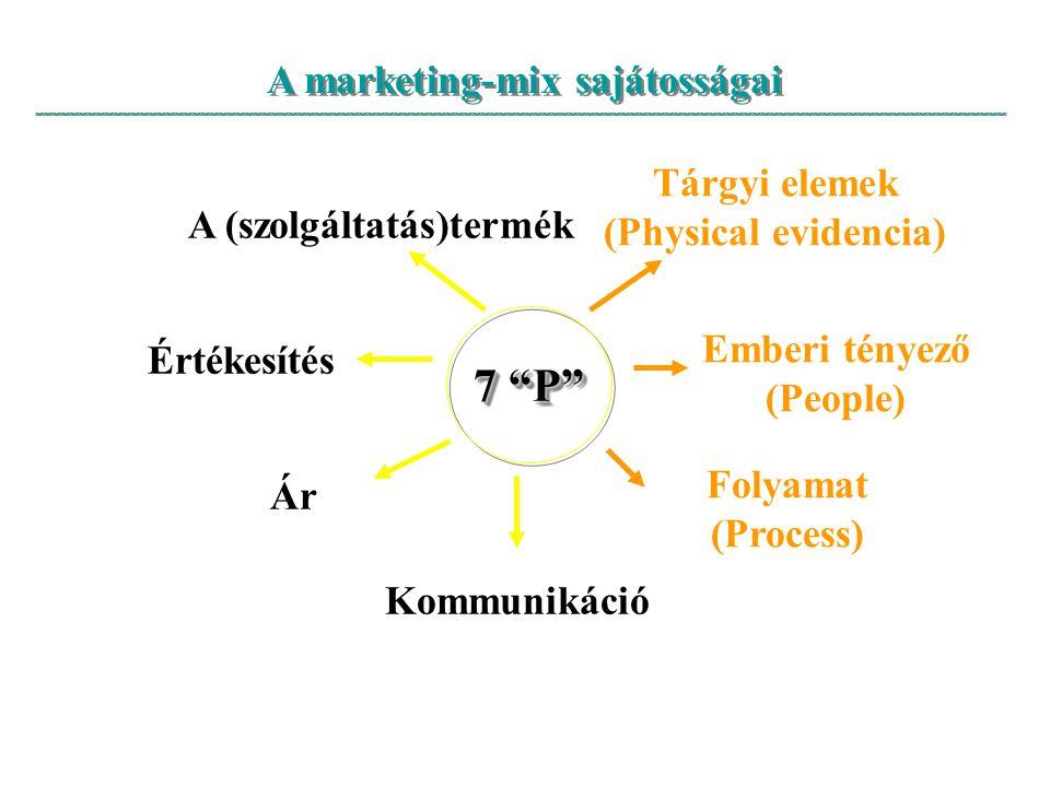A marketing-mix sajátosságai A (szolgáltatás)termék