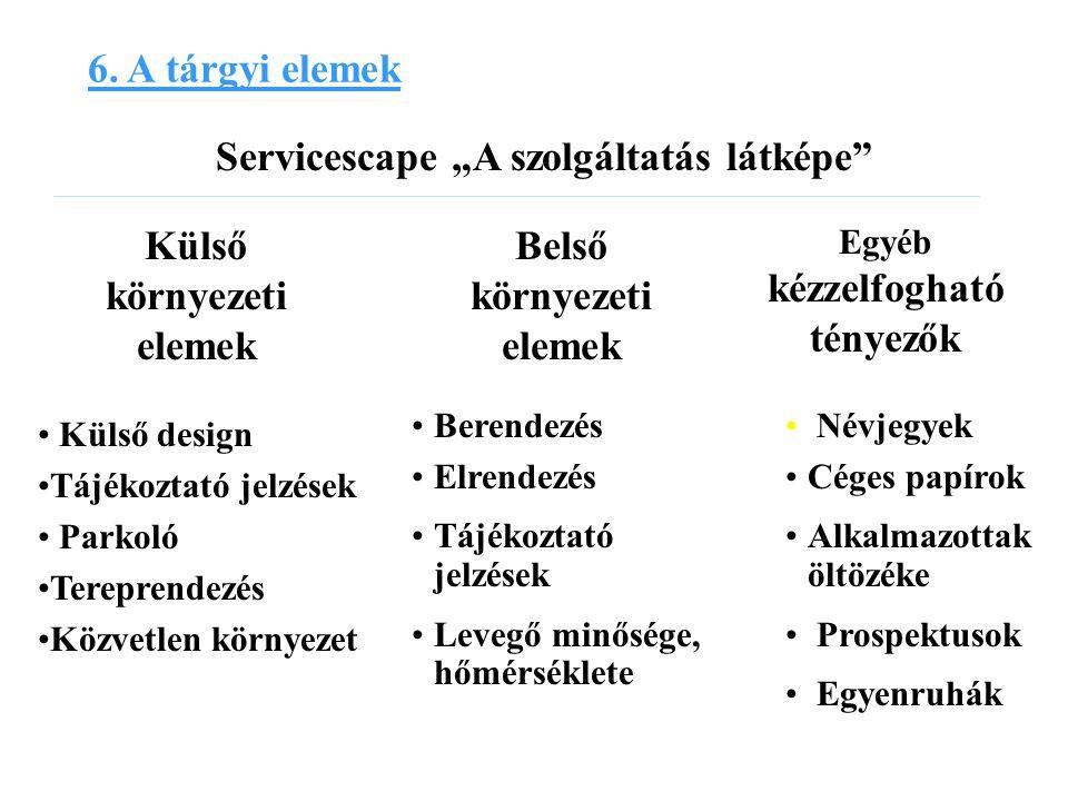 6. A tárgyi elemek Külső környezeti elemek Belső környezeti elemek