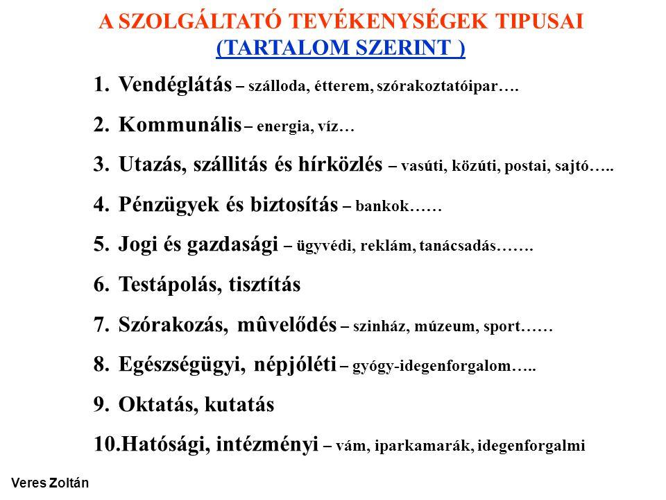 A SZOLGÁLTATÓ TEVÉKENYSÉGEK TIPUSAI (TARTALOM SZERINT )