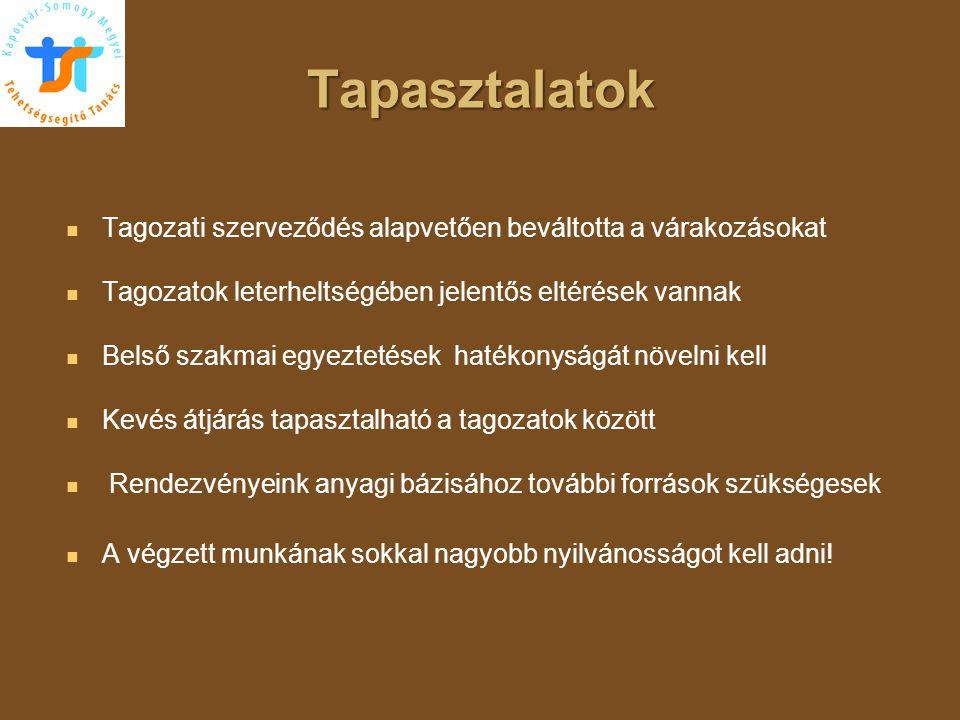 Tapasztalatok Tagozati szerveződés alapvetően beváltotta a várakozásokat. Tagozatok leterheltségében jelentős eltérések vannak.
