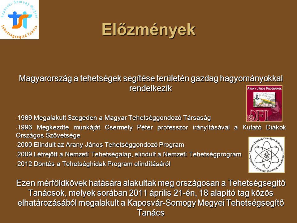 Előzmények Magyarország a tehetségek segítése területén gazdag hagyományokkal rendelkezik.