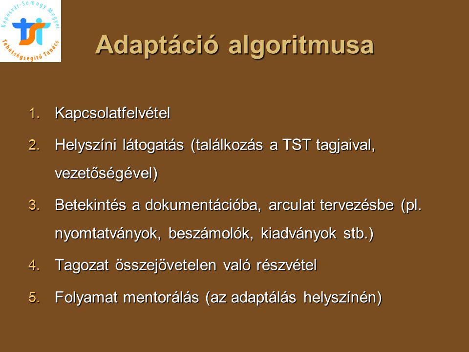 Adaptáció algoritmusa