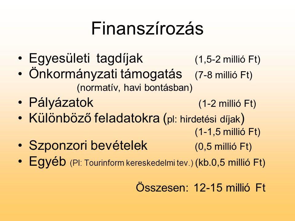 Finanszírozás Egyesületi tagdíjak (1,5-2 millió Ft)