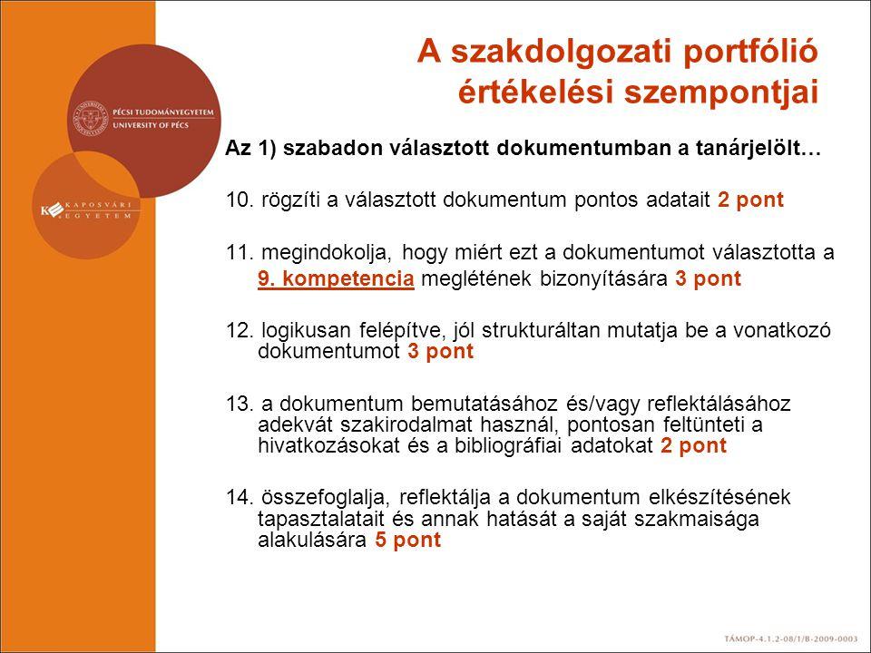 A szakdolgozati portfólió értékelési szempontjai