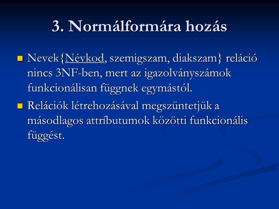 3. Normálformára hozás Nevek{Névkod, szemigszam, diakszam} reláció nincs 3NF-ben, mert az igazolványszámok funkcionálisan függnek egymástól.