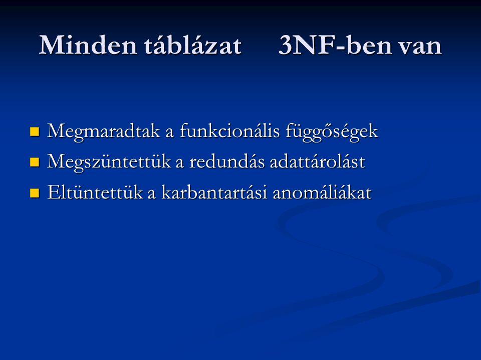 Minden táblázat 3NF-ben van