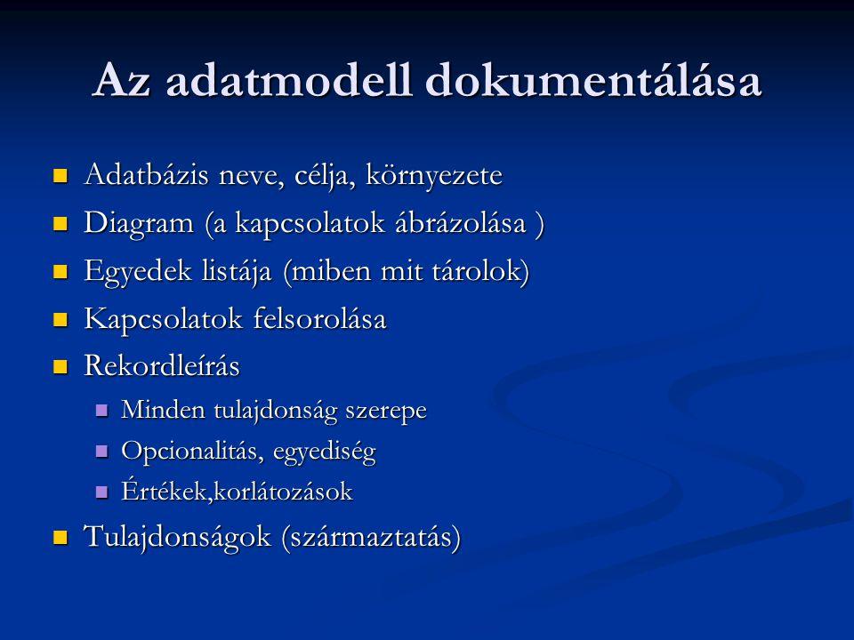 Az adatmodell dokumentálása