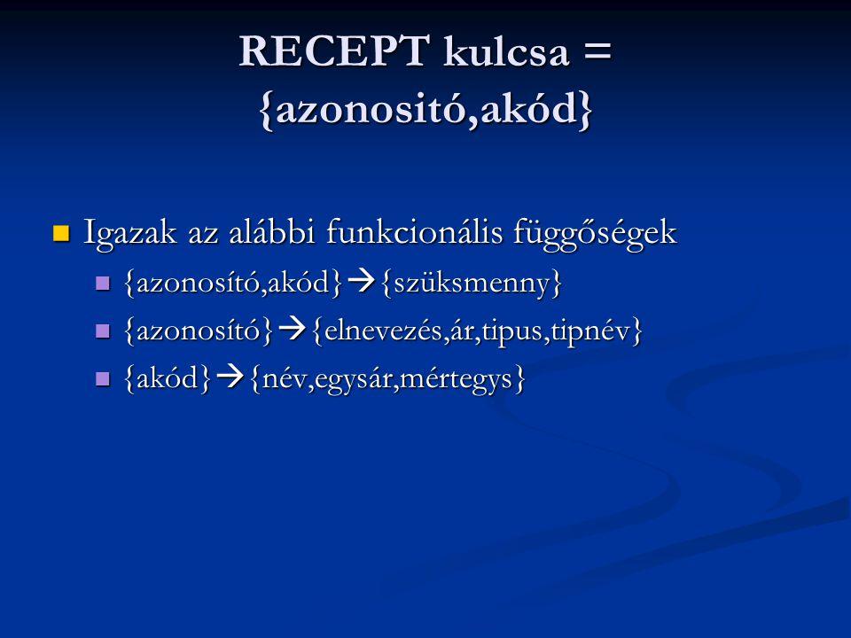 RECEPT kulcsa = {azonositó,akód}