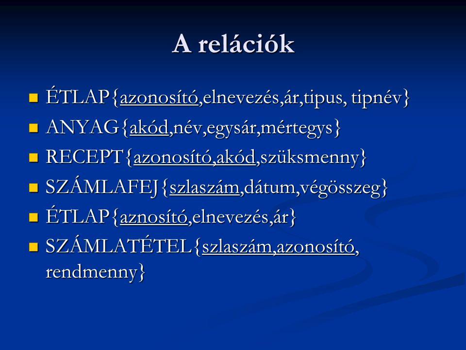 A relációk ÉTLAP{azonosító,elnevezés,ár,tipus, tipnév}
