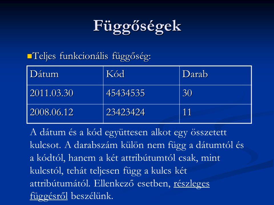 Függőségek Teljes funkcionális függőség: Dátum Kód Darab 2011.03.30