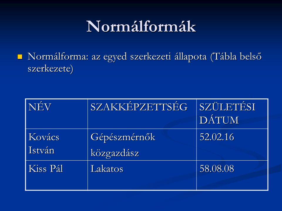 Normálformák Normálforma: az egyed szerkezeti állapota (Tábla belső szerkezete) NÉV. SZAKKÉPZETTSÉG.