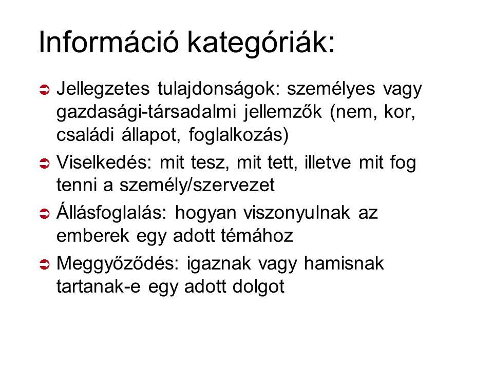 Információ kategóriák: