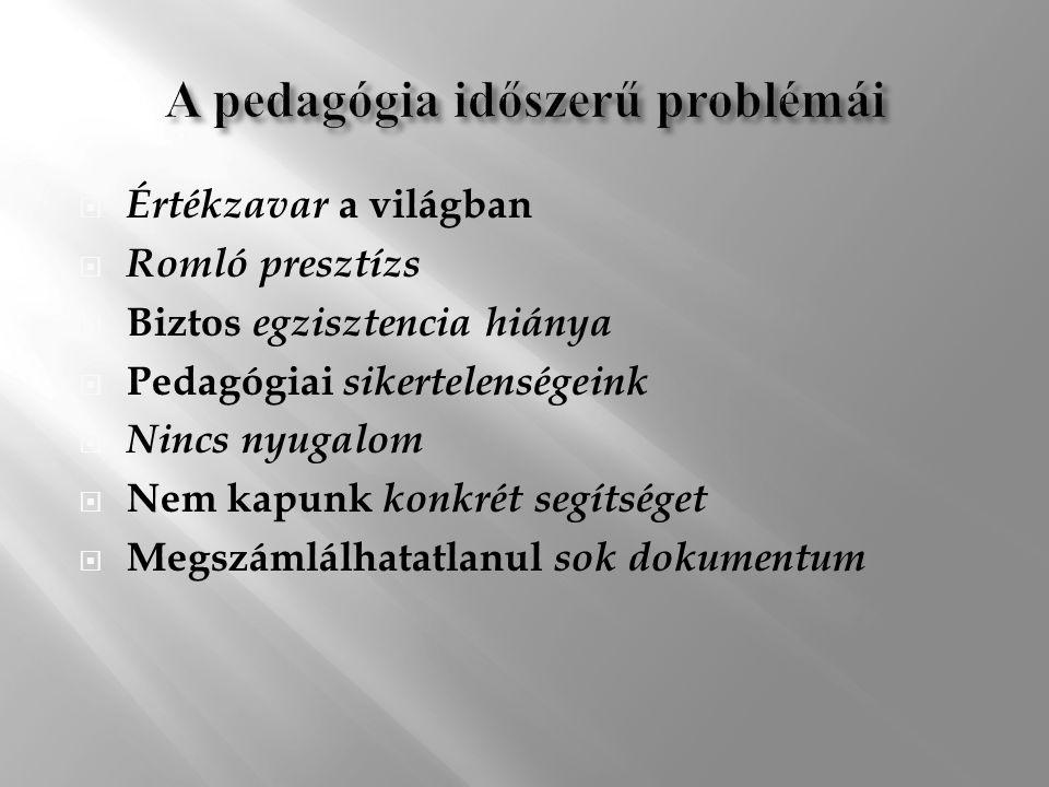 A pedagógia időszerű problémái