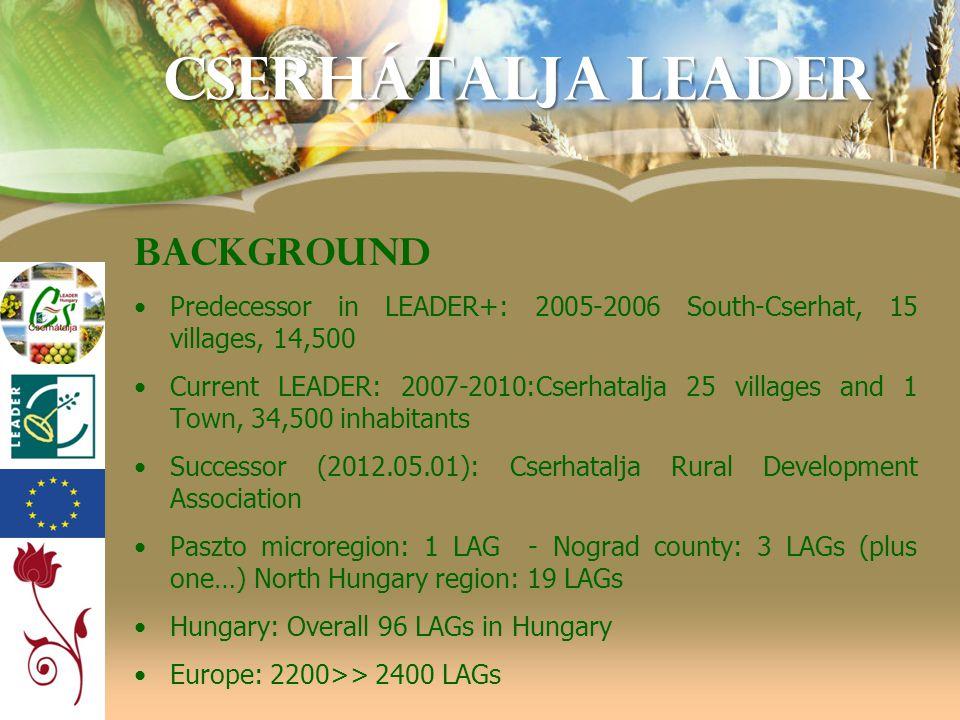 Cserhátalja LEADER Background