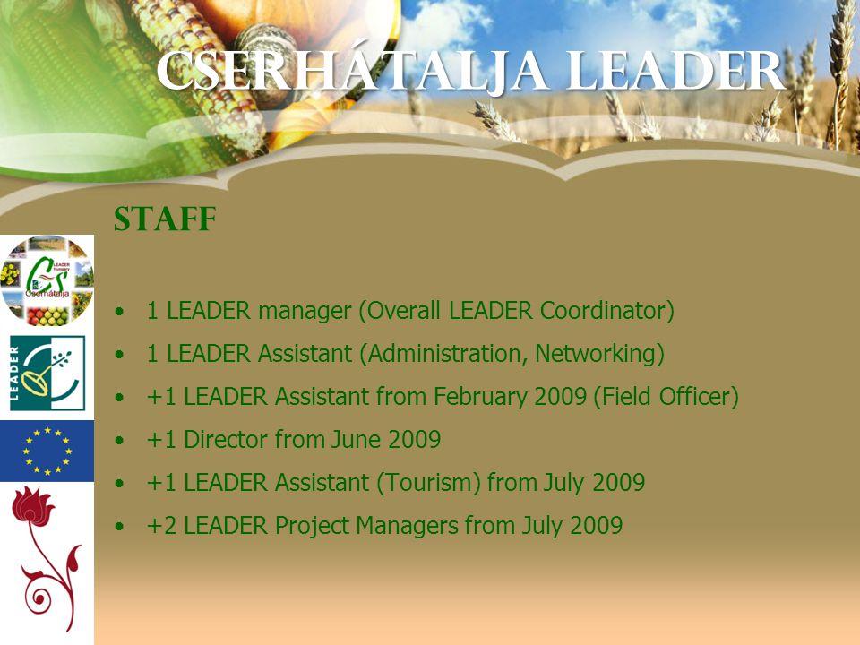 Cserhátalja LEADER Staff 1 LEADER manager (Overall LEADER Coordinator)