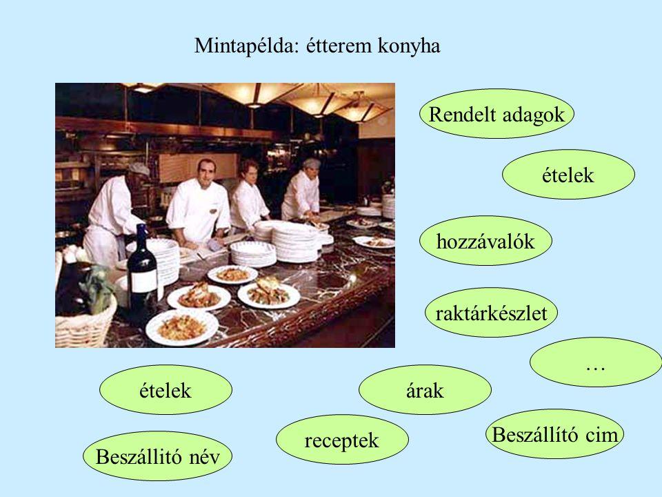 Mintapélda: étterem konyha