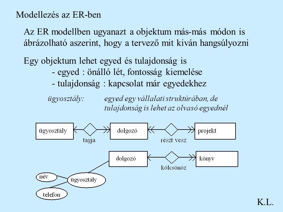 Az ER modellben ugyanazt a objektum más-más módon is