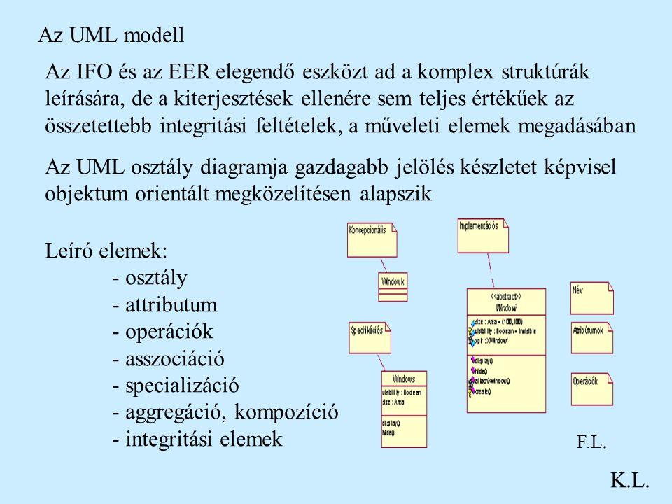 Az IFO és az EER elegendő eszközt ad a komplex struktúrák
